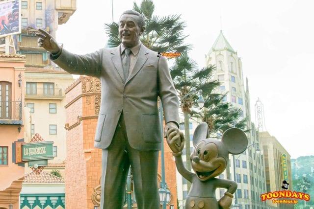 ウォルト・ディズニーの誕生日